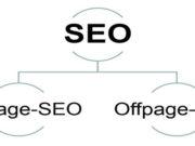 Keunggulan Teknik SEO Onpage dan Offpage