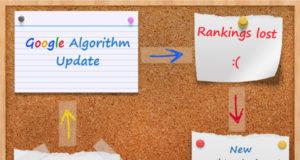 Optimisasi Mempercepat Situs dengan Algoritma Font