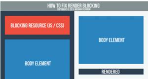 Cara Mengatasi Render Blocking